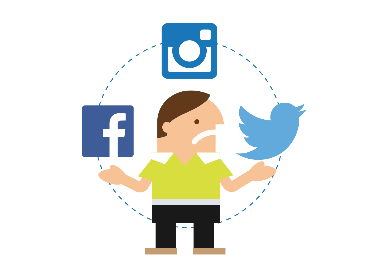 Usah biarkan media sosial menggugat karier anda